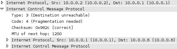 Disabling unreachables breaks PMTUD - PacketLife net