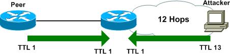 ttl-security1.png