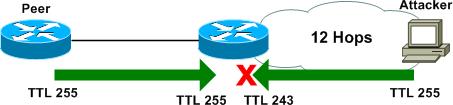 ttl-security2.png