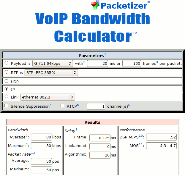 Calculating VoIP Throughput Requirements - PacketLife net