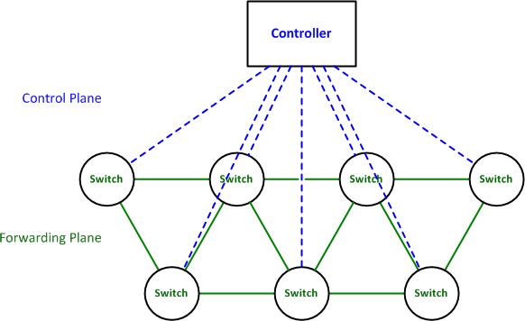 SDN_controller.png