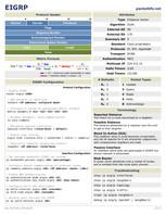 Cheat Sheets - PacketLife net