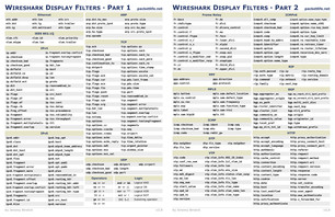 Cheat Sheets - PacketLife net